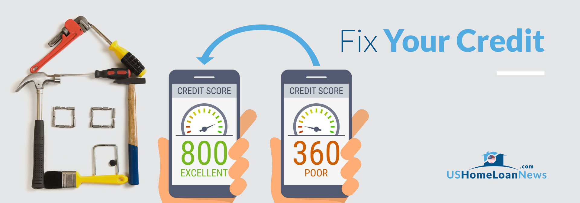 Fix Your Credit Score from bad to good by US Home Loan News